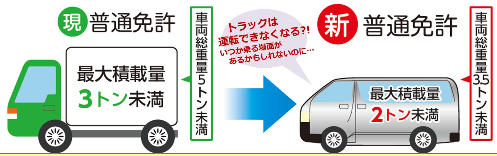 平成29年3月12日 道路交通法改正...
