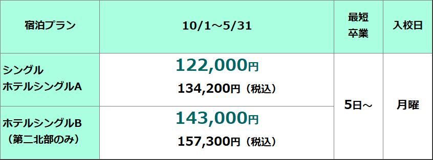 秋田北部自動車学校 準中型免許限定解除AT料金表