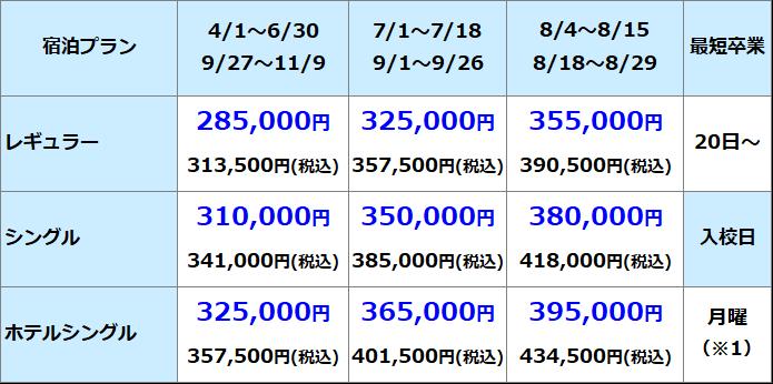 掛川自動車学校 準中型料金表