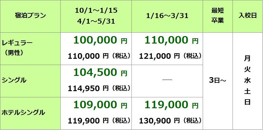 南湖自動車学校 準中型限定解除料金表