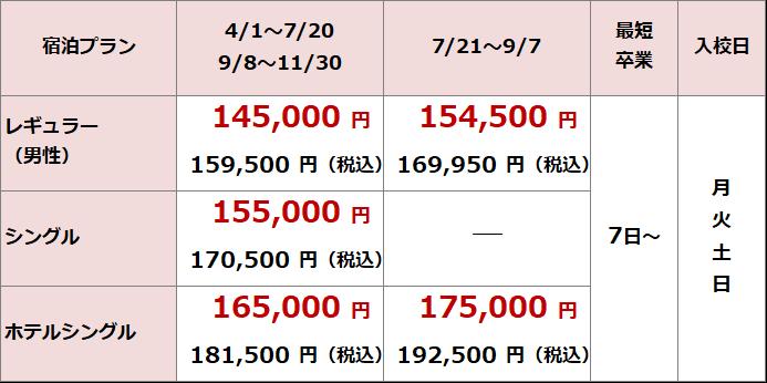 南湖自動車学校 準中型料金表