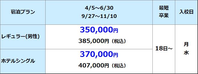 山陰中央自動車学校 準中型料金表
