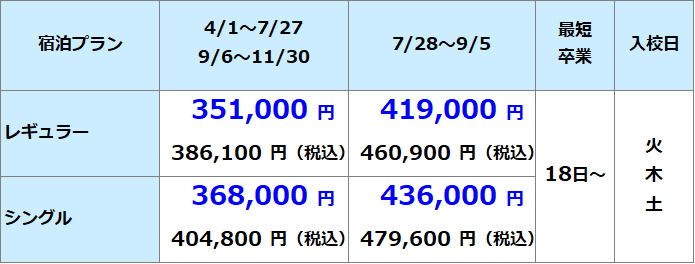 水原自動車学校 準中型料金表