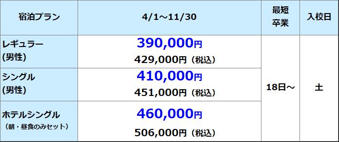 上野原自動車教習所 準中型料金表
